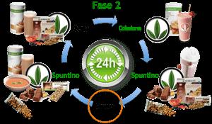 Herbalife per Perdere Peso