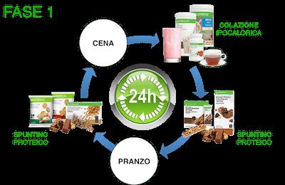 Prodotti Herbalife
